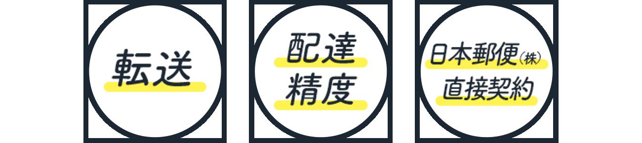 転送 配達精度 日本郵便(株)直接契約